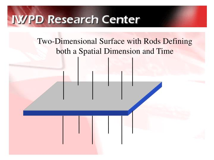 Two-Dimensional Surface with Rods Defining both a Spatial Dimension and Time