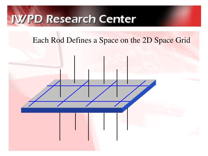 Each Rod Defines a Space on the 2D Space Grid