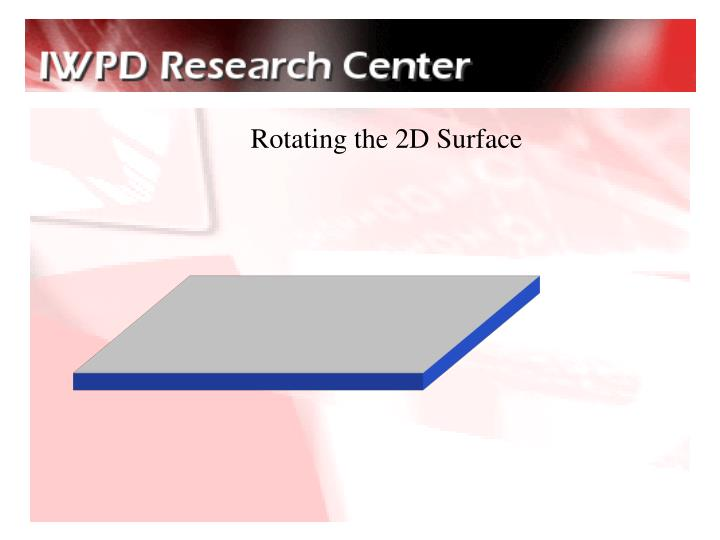 Rotating the 2D Surface