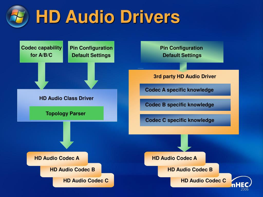 HD Audio Driver