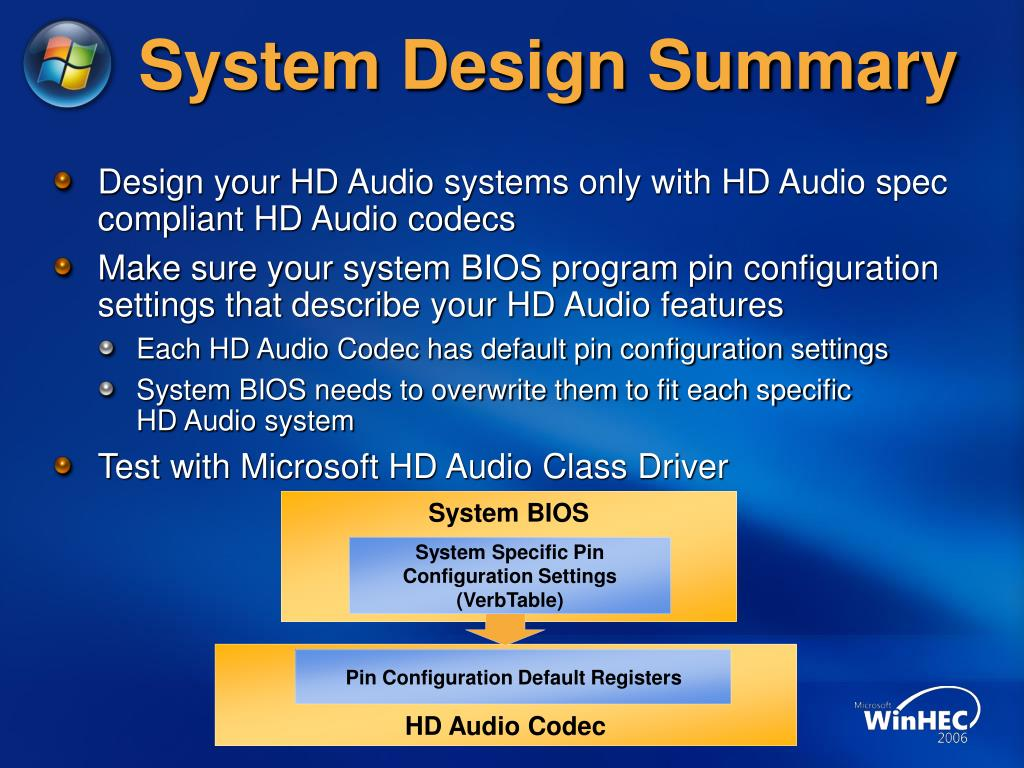 System Design Summary