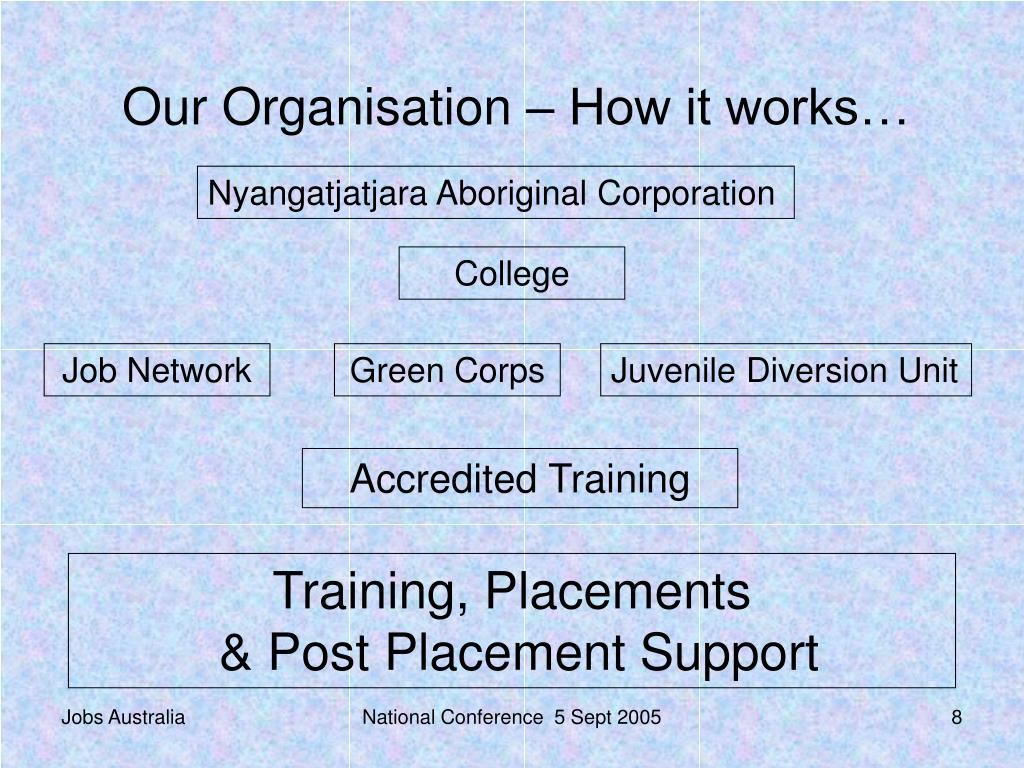 Our Organisation – How it works…
