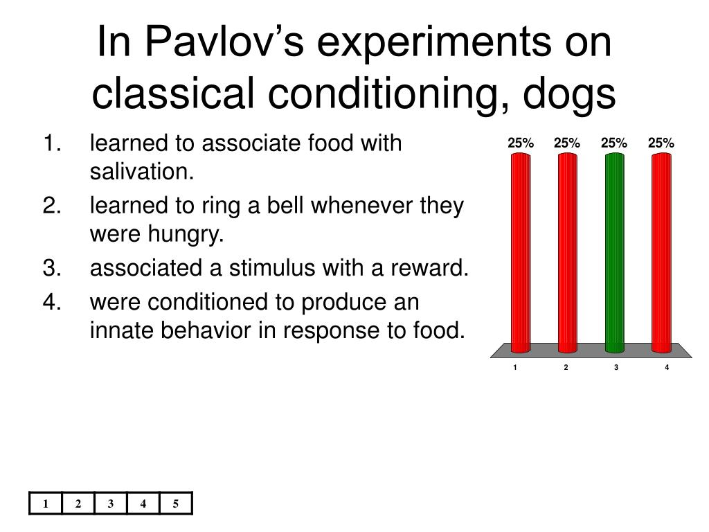 In Pavlov S Experiments With Dogs The Conditioned Stimulus Was The