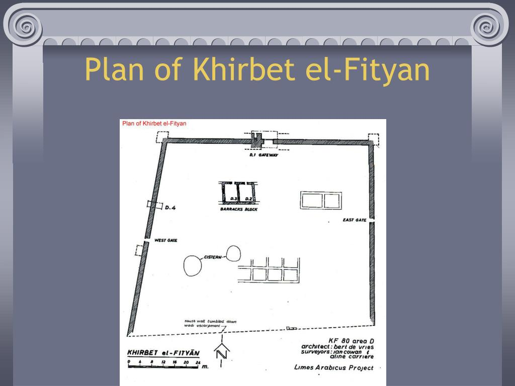 Plan of Khirbet el-Fityan