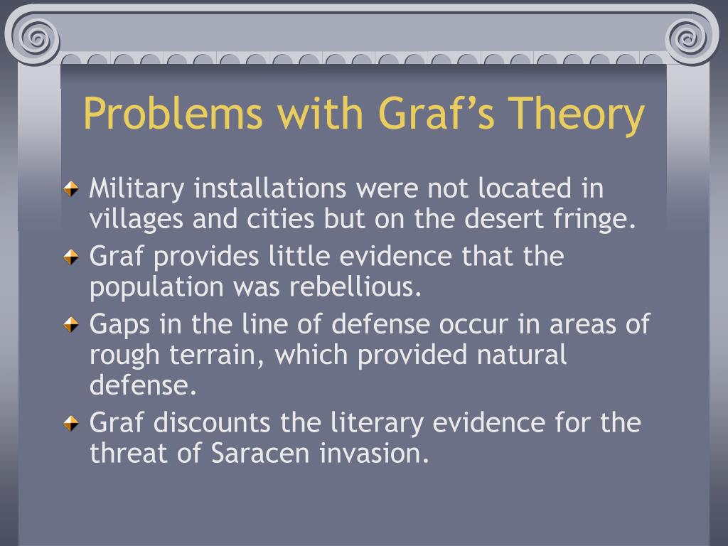 Problems with Graf's Theory