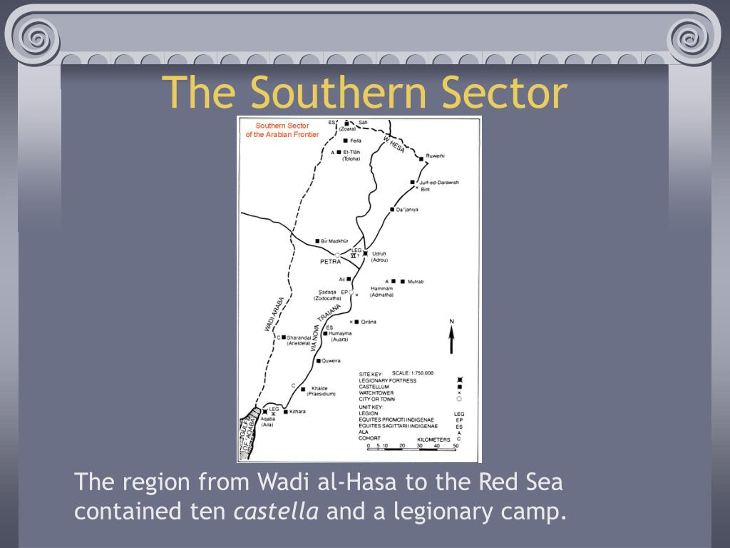 The Southern Sector