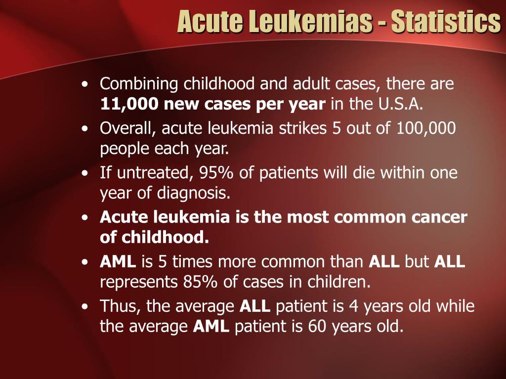Acute Leukemias - Statistics