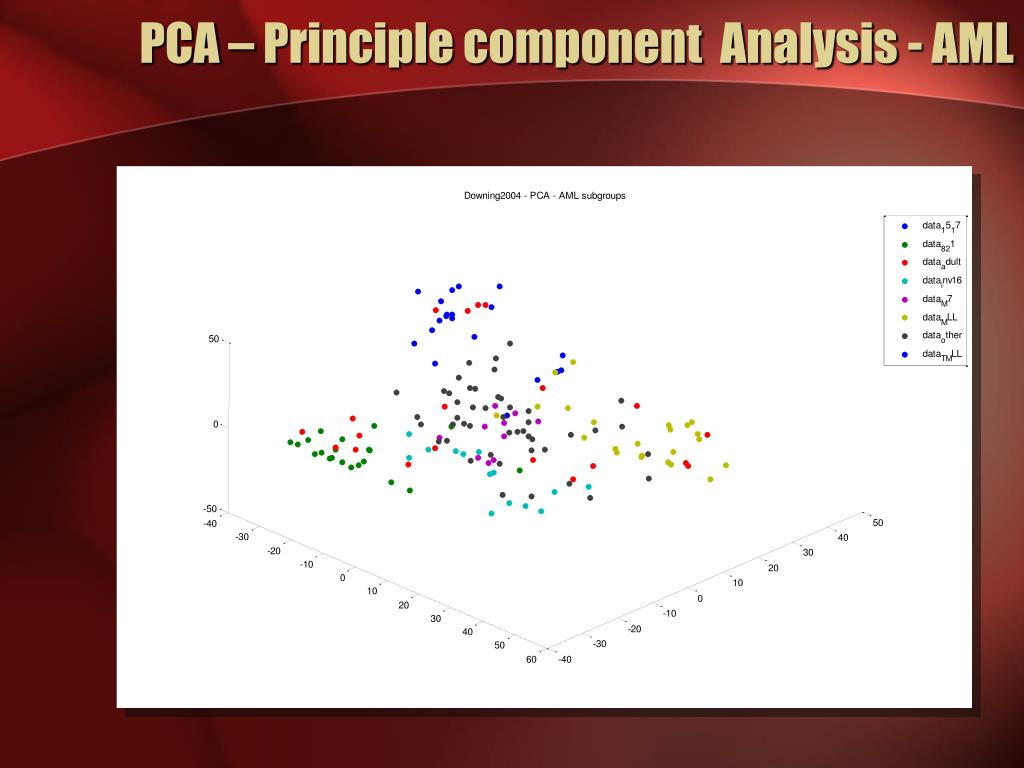 PCA – Principle component  Analysis - AML