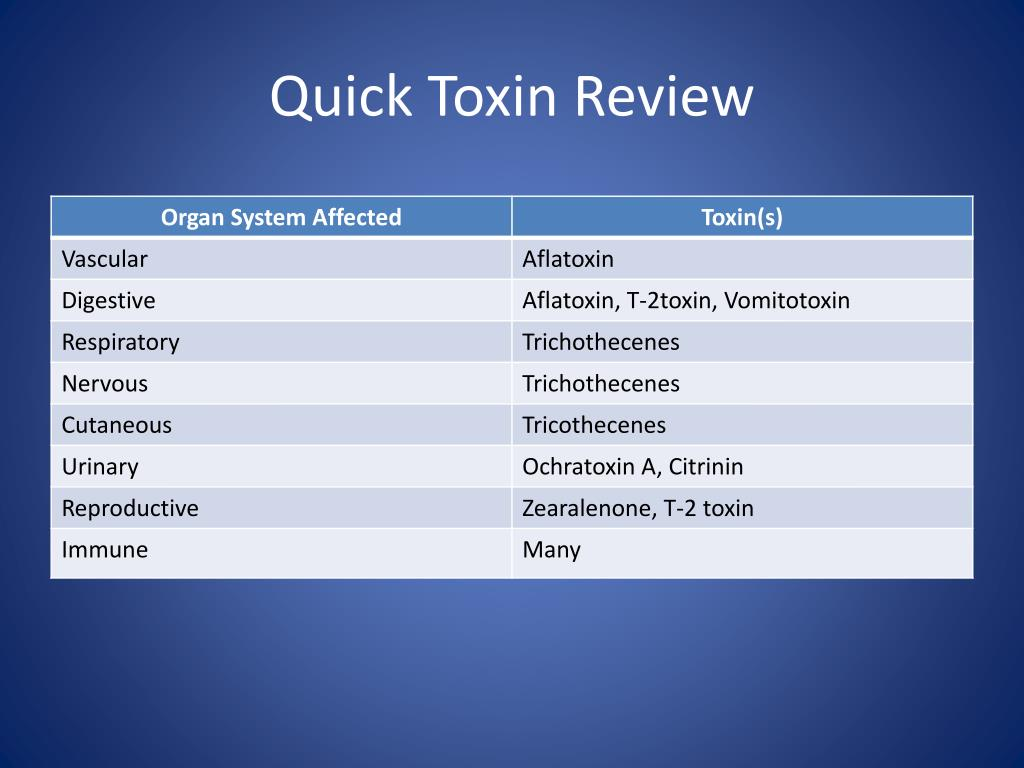 Quick Toxin Review