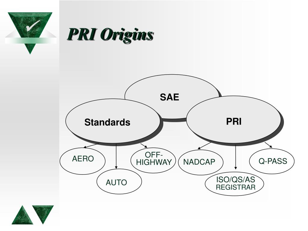 PRI Origins