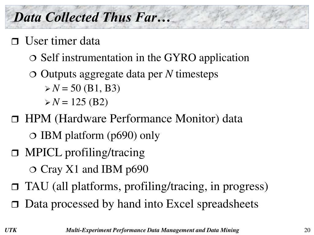 Data Collected Thus Far…