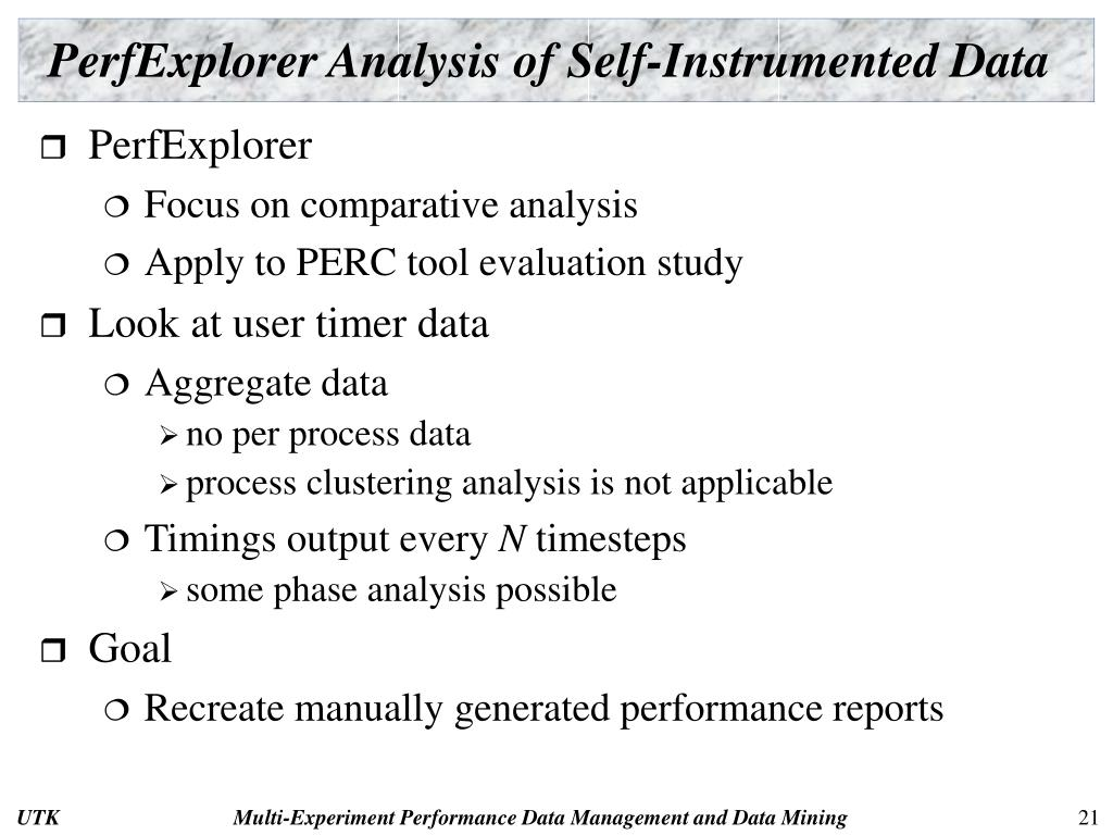 PerfExplorer Analysis of Self-Instrumented Data
