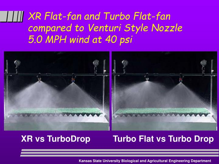XR Flat-fan and Turbo Flat-fan compared to Venturi Style Nozzle