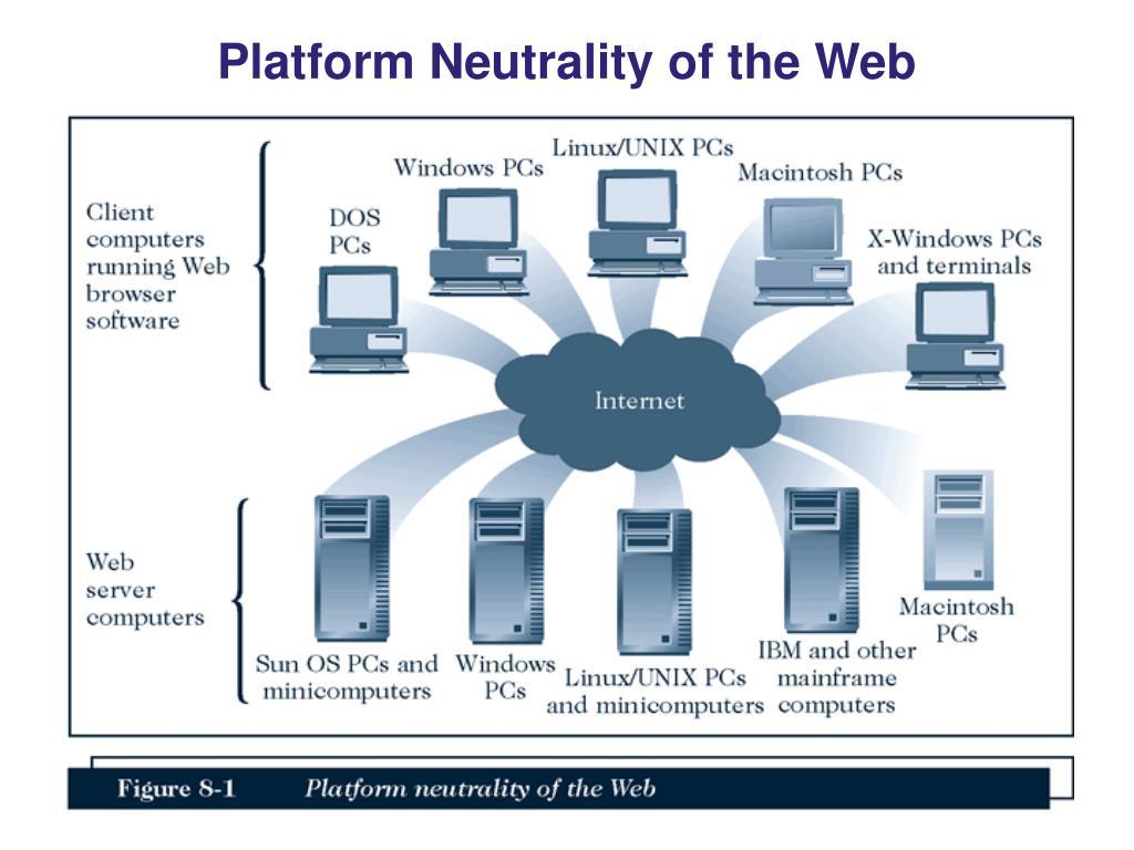 Platform Neutrality of the Web
