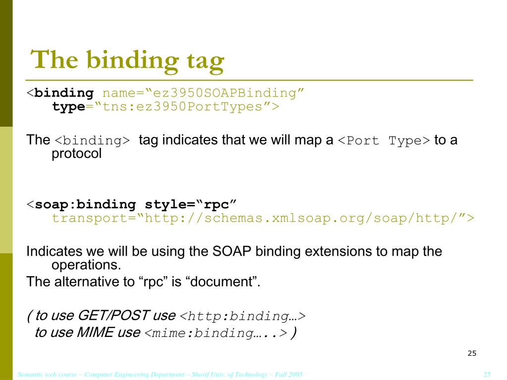 The binding tag