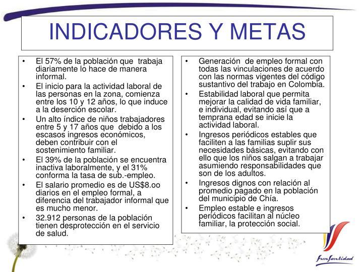 INDICADORES Y METAS