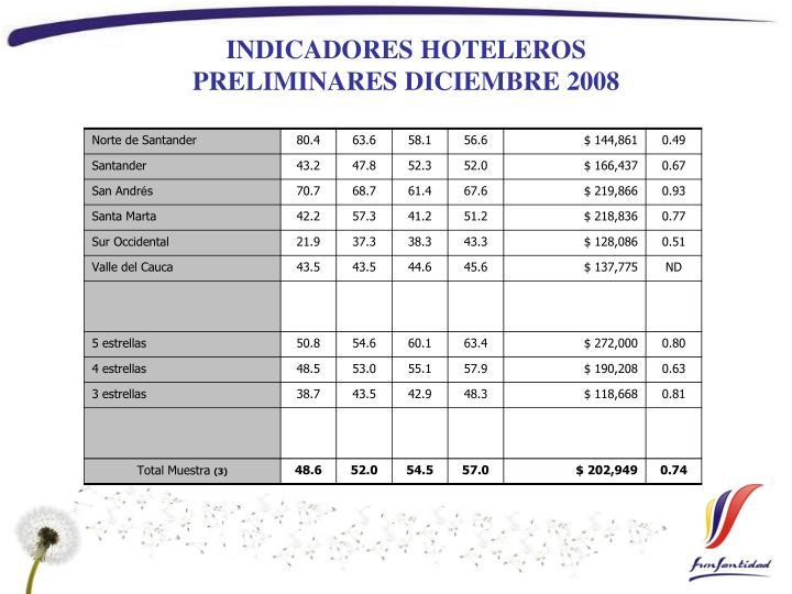 INDICADORES HOTELEROS PRELIMINARES DICIEMBRE 2008