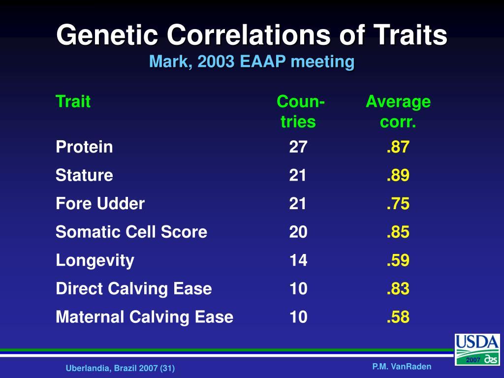 Genetic Correlations of Traits