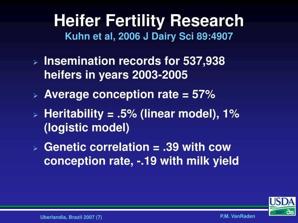 Heifer Fertility Research