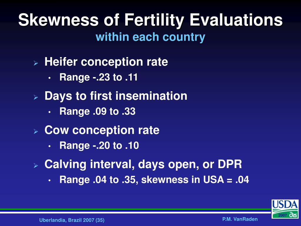 Skewness of Fertility Evaluations