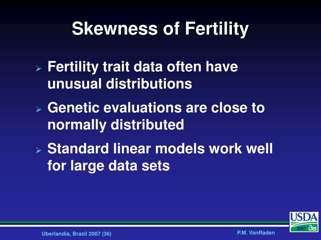 Skewness of Fertility