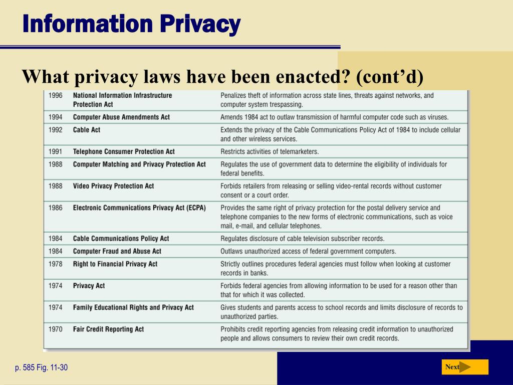 Information Privacy