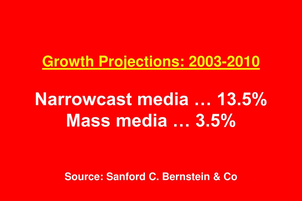 Growth Projections: 2003-2010