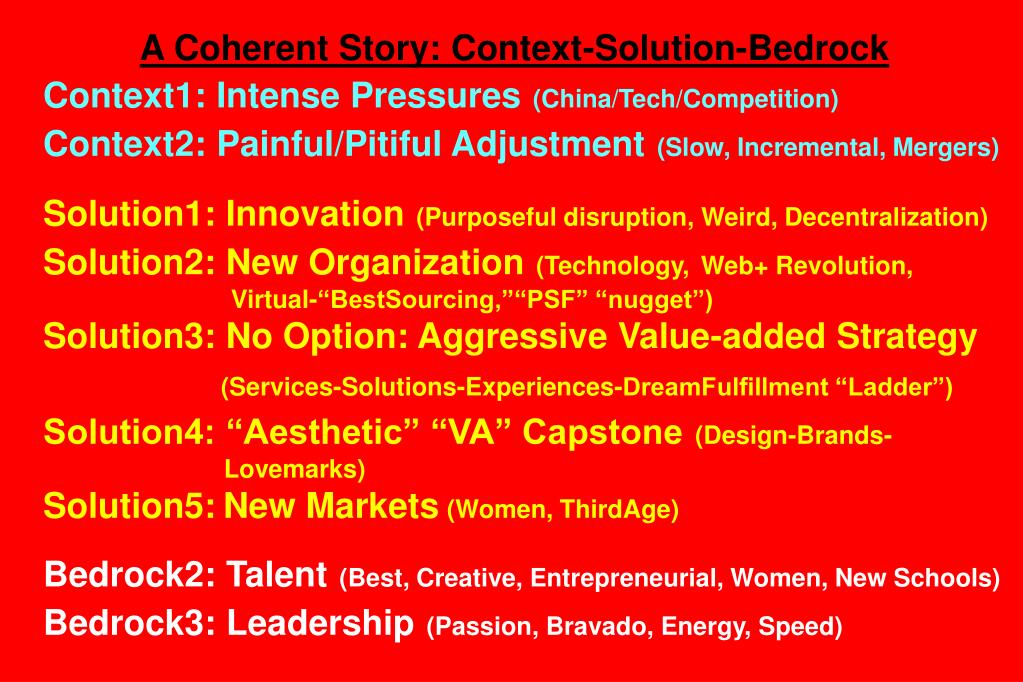 A Coherent Story: Context-Solution-Bedrock
