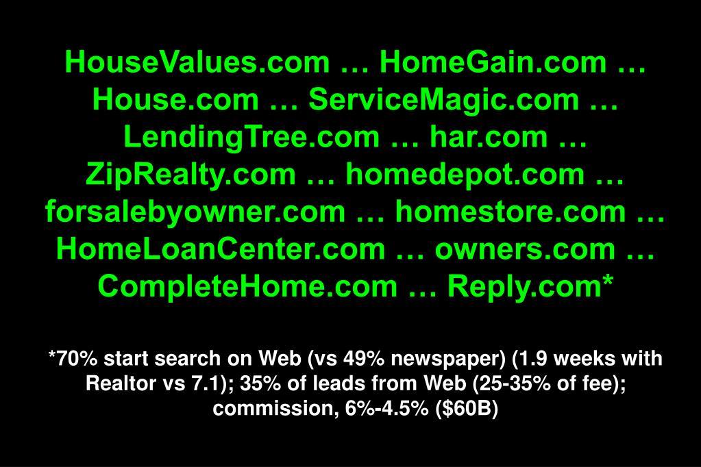 HouseValues.com … HomeGain.com … House.com … ServiceMagic.com … LendingTree.com … har.com … ZipRealty.com … homedepot.com … forsalebyowner.com … homestore.com … HomeLoanCenter.com … owners.com … CompleteHome.com … Reply.com*