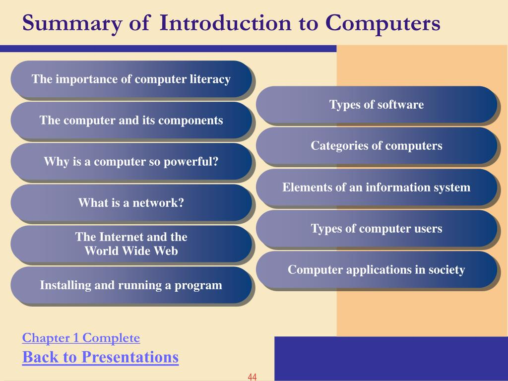 Summary of Introduction to Computers