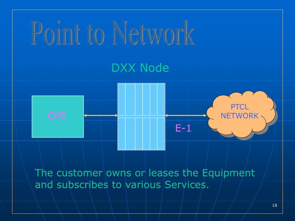 PTCL NETWORK