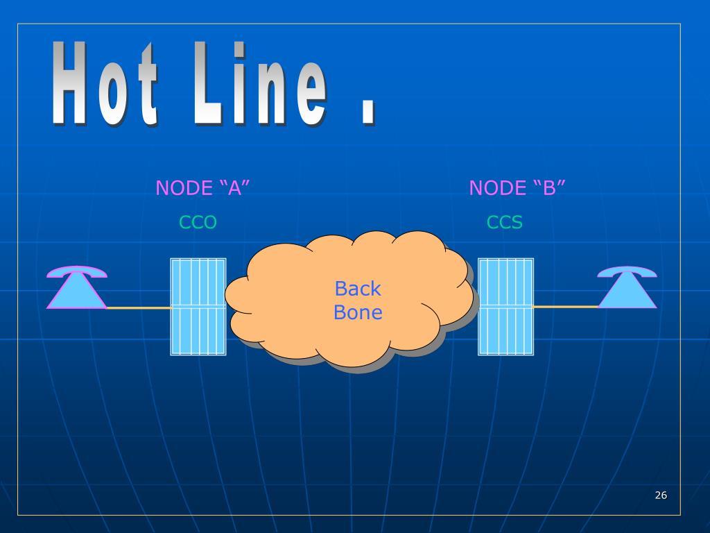 Hot Line .