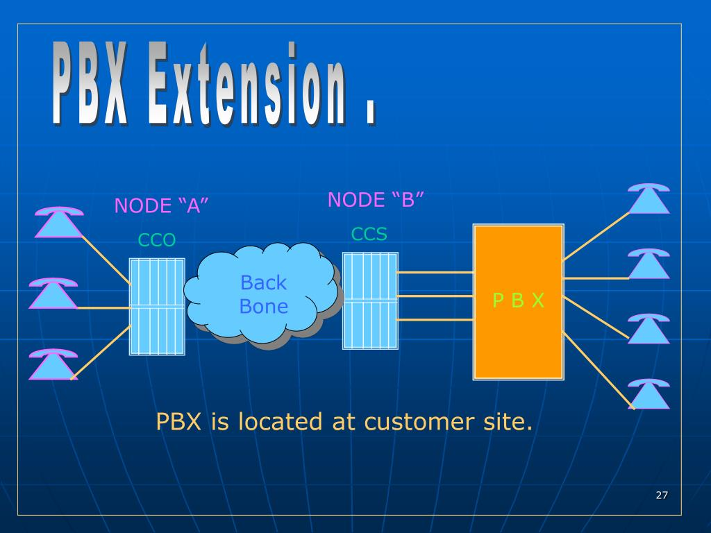 PBX Extension .