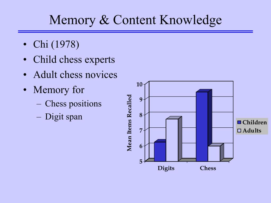 Memory & Content Knowledge