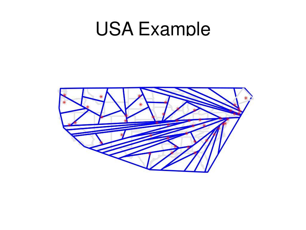 USA Example