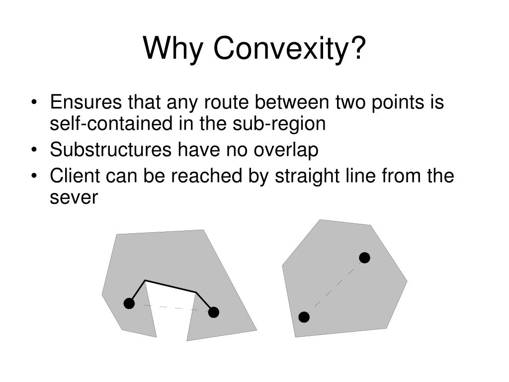 Why Convexity?
