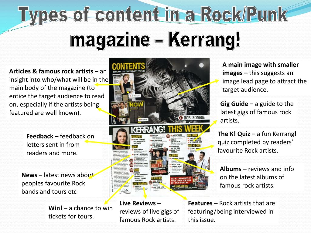 Types of content in a Rock/Punk