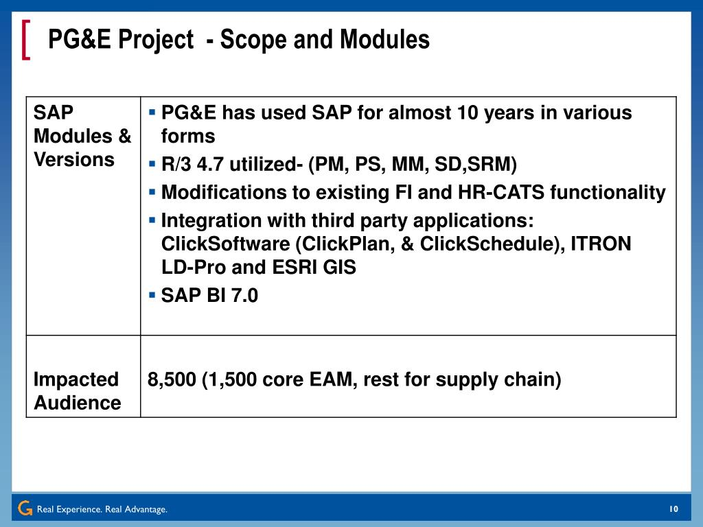 PG&E Project  - Scope and Modules