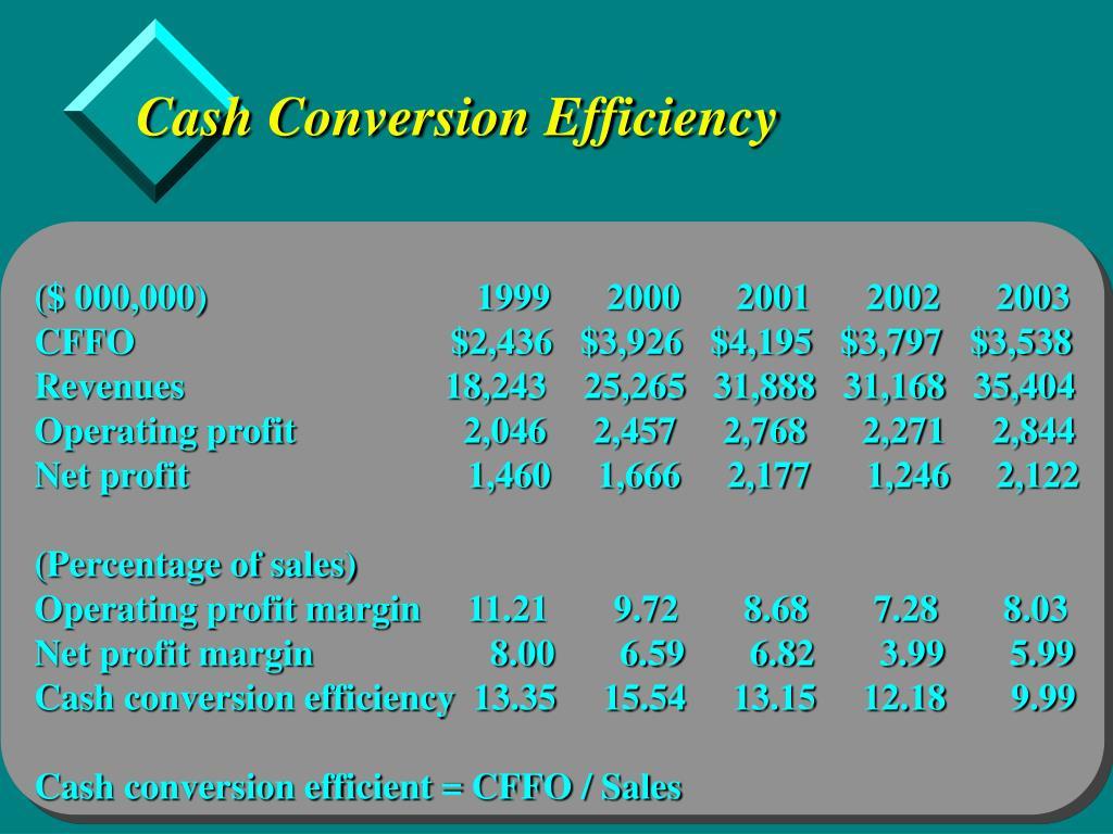 Cash Conversion Efficiency