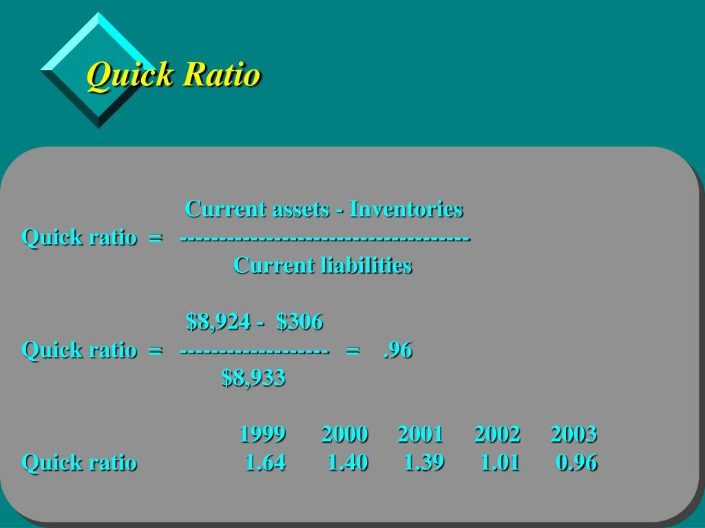 Quick Ratio