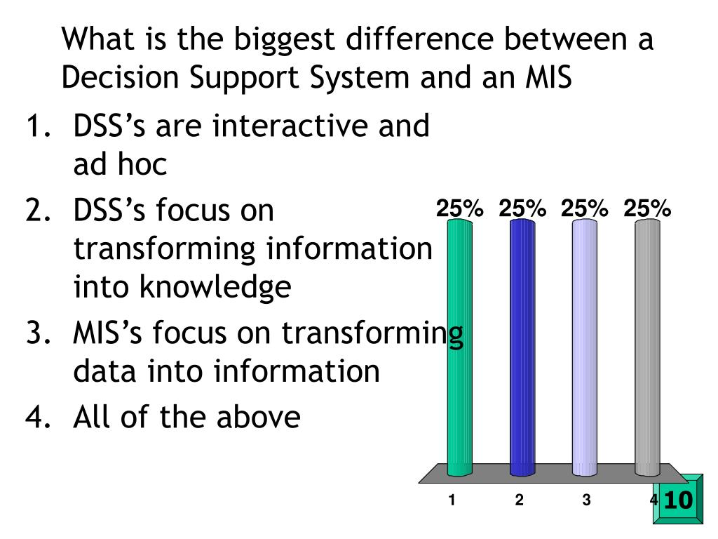 Difference between tps and mis