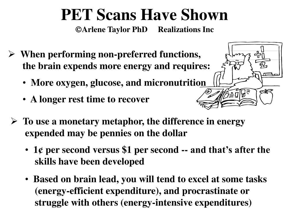 PET Scans Have Shown