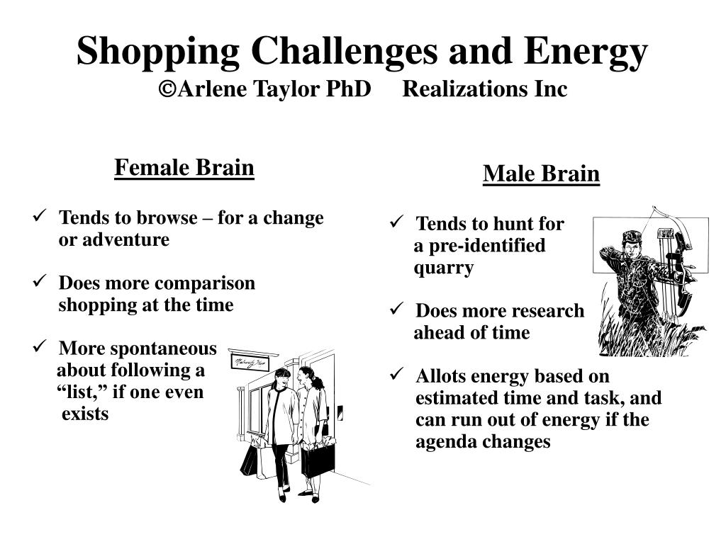 Shopping Challenges and Energy