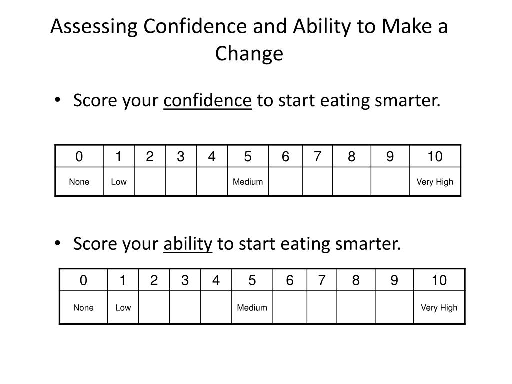 Assessing Confidence and Ability to Make a Change