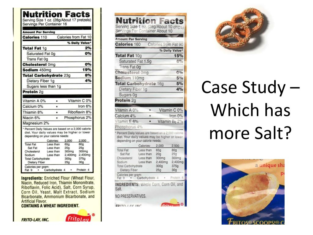 Case Study – Which has more Salt?