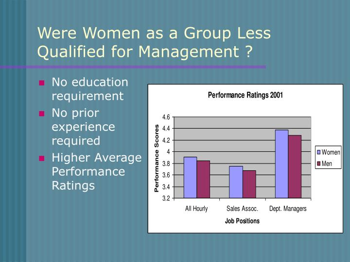 Were Women as a Group Less Qualified for Management ?