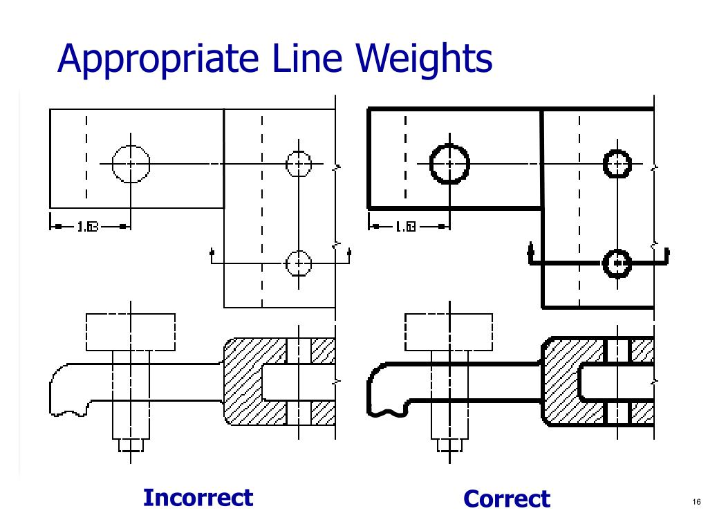 Appropriate Line Weights