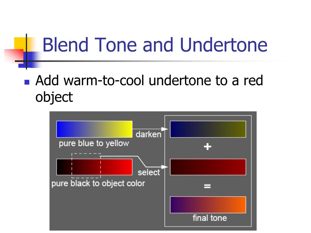 Blend Tone and Undertone