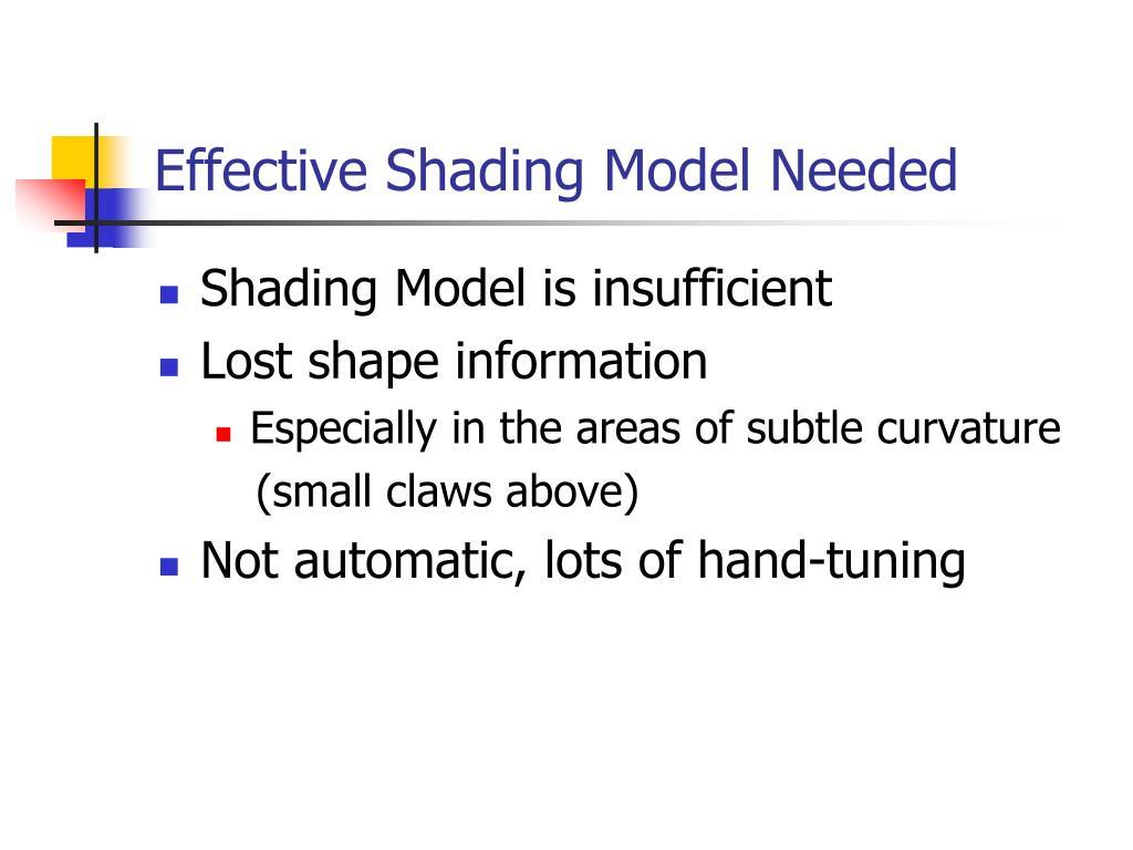 Effective Shading Model Needed
