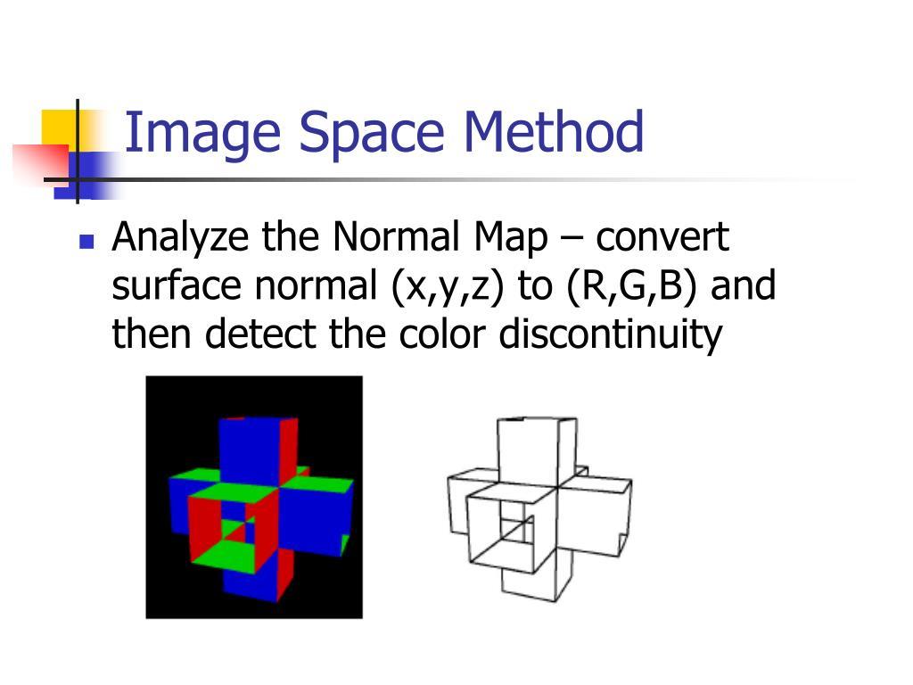 Image Space Method